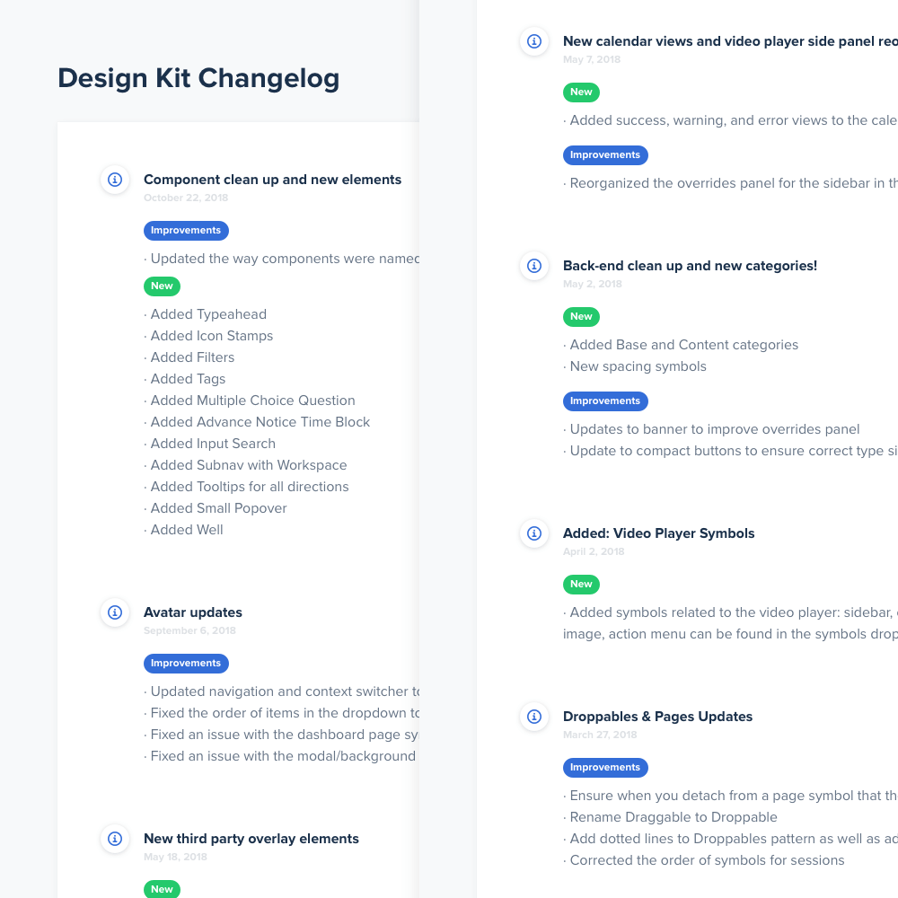 Design system changelog